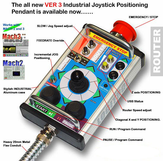 The new version 3 industrial jog remote pendant from logitrol for avaliable at httplowcostcncretrofits aloadofball Image collections
